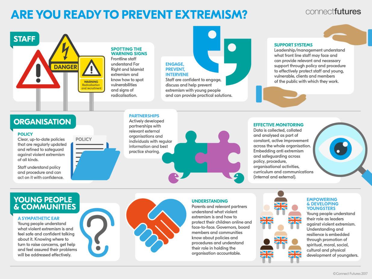 Is your organisation ready?